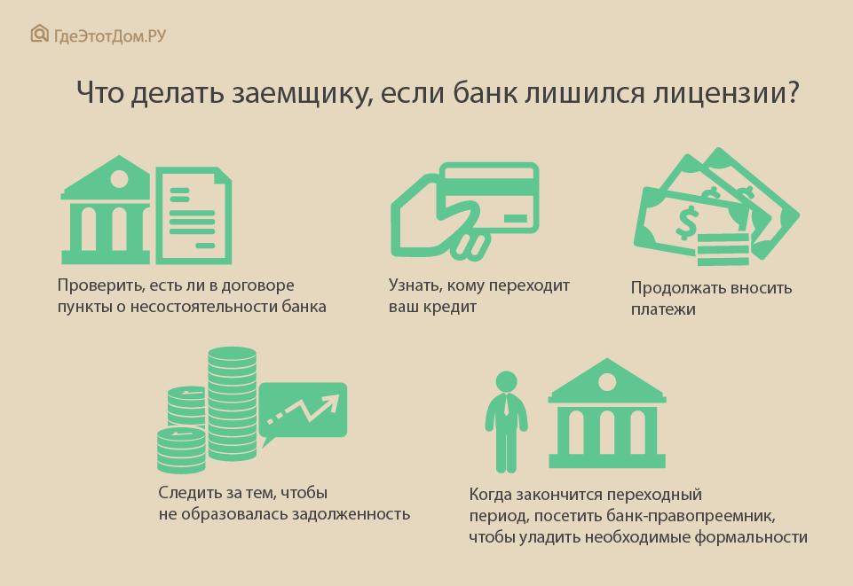 Что делать с кредитом если банк обанкротится