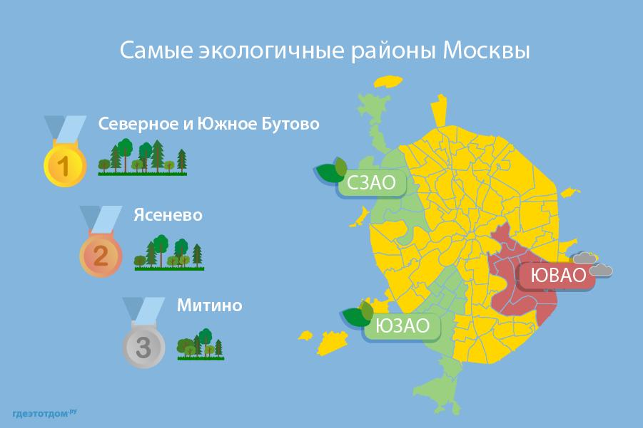 Рейтинг плохие экологическ район москвы