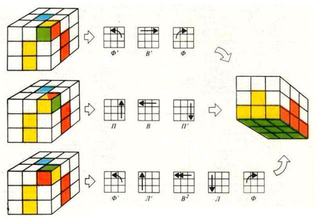 Схема сборки Кубика Рубика за